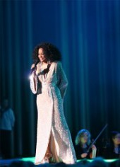 Picture Quotes of Diana Ross